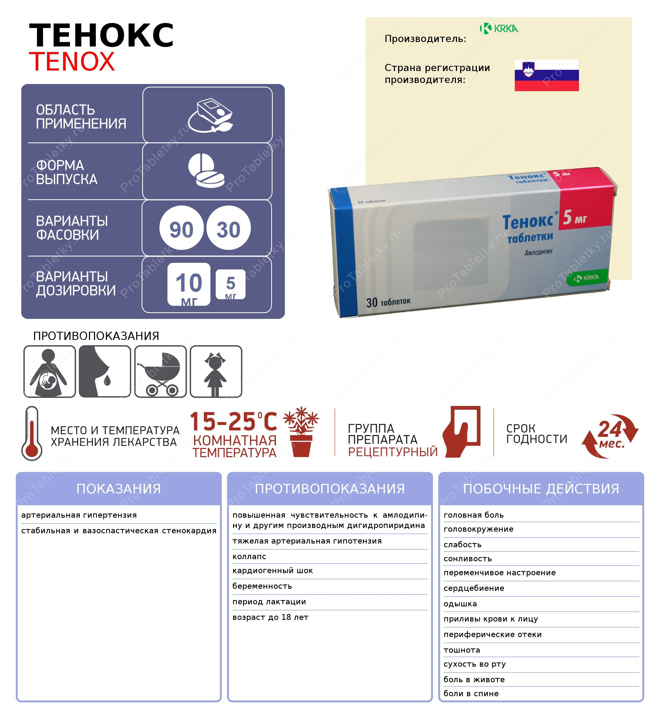 Olicard 40 mg retard kemény kapszula