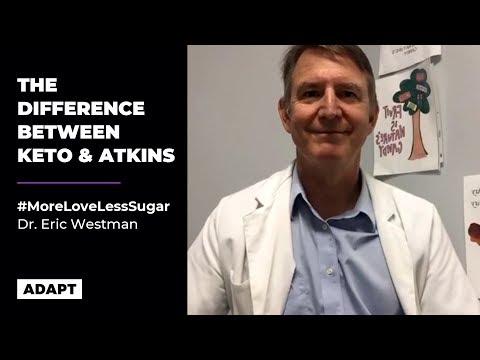 Dr atkins magas vérnyomás videoharc a magas vérnyomás ellen