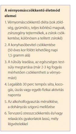 milyen terhelések hasznosak a magas vérnyomás esetén