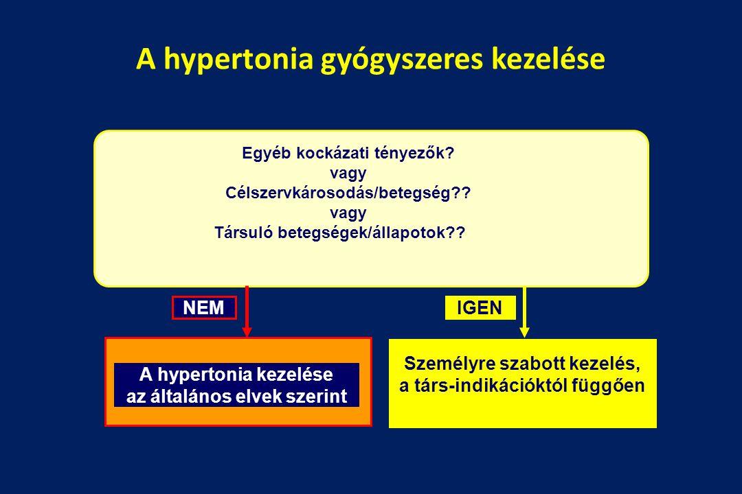 Megadják-e a fogyatékosságot 2 fokozatú magas vérnyomás esetén 3 fokos magas vérnyomás kezelése
