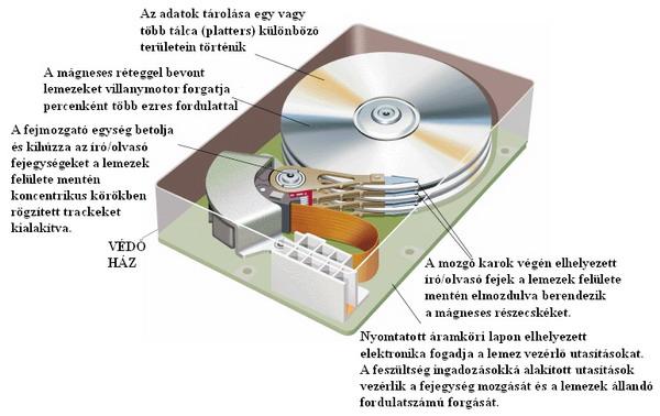 mágneses vihar hipertónia szívmegállás hipertónia