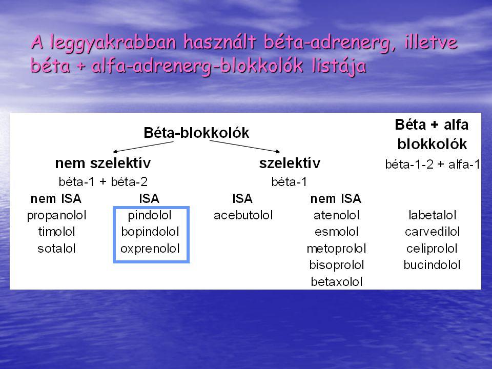alfa és béta adrenerg blokkolók magas vérnyomás esetén