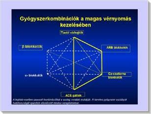 mi a magas vérnyomás mértéke Magnelis B6 a magas vérnyomásról