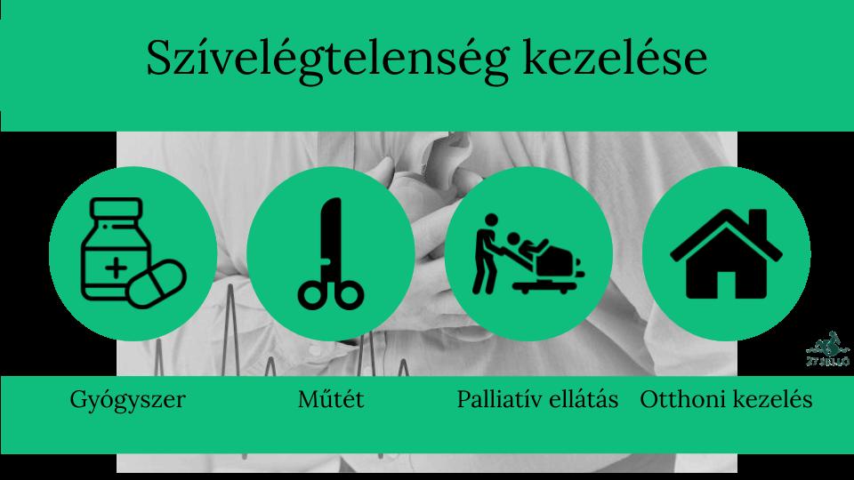 Szívelégtelenség jelentése, okai és tünetei - KardioKözpont