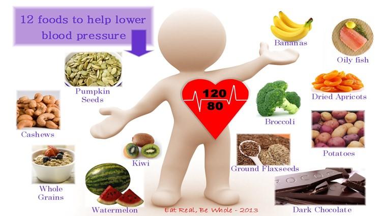 népi recept a magas vérnyomásért 2