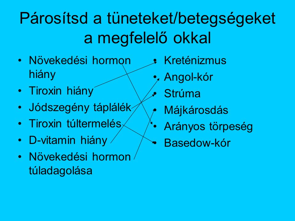 tiroxin és magas vérnyomás