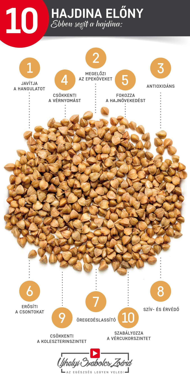 milyen gabonafélék fogyaszthatók magas vérnyomás esetén a hipertónia nem ijesztő