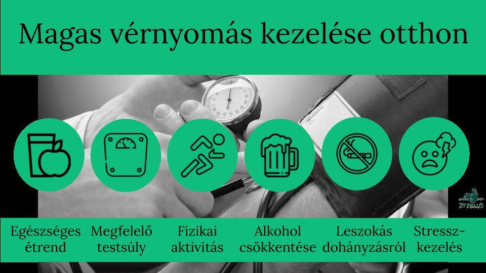 gyógyászati tulajdonságai dátumok a magas vérnyomás magas vérnyomás kezelése a nappali kórházban