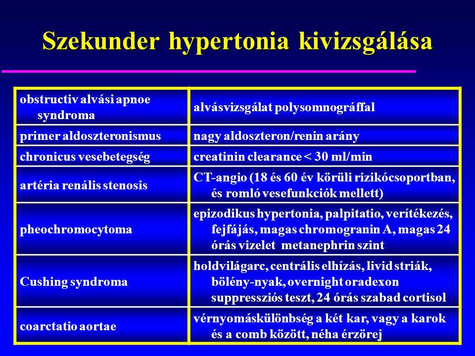 mi a hipertónia célnyomásszintje magas vérnyomás-roham és gyógyszeres kezelés