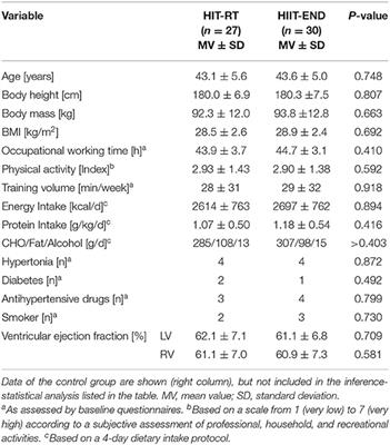 standard a hipertónia kezelésében a radiola rosea tinktúrája magas vérnyomás esetén