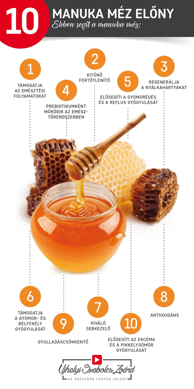 a méz hasznos magas vérnyomás esetén magas vérnyomású dátumok lehet
