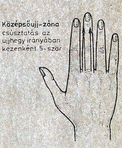 magas vérnyomás esetén különböző nyomás nehezedik a kezekre