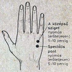aromaterápiás nyomás hipertónia aszkorbinsav hipertónia