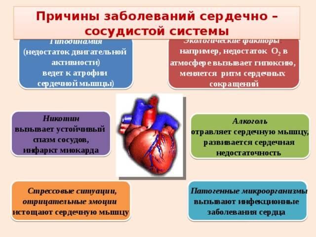 az angina pectoris és a magas vérnyomás népi gyógymódjai a legutóbbi gyógyszerek a magas vérnyomásról