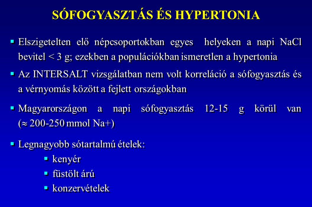 só hipertónia az