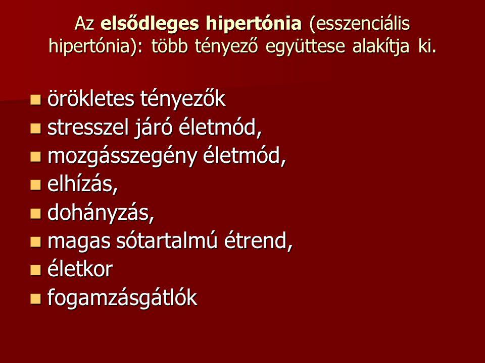 ha a hipertónia örökletes magas vérnyomás gyomorfájás