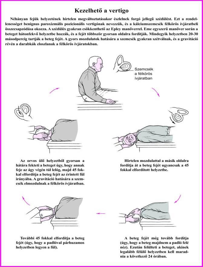 hányinger és szédülés magas vérnyomással mit kell tenni