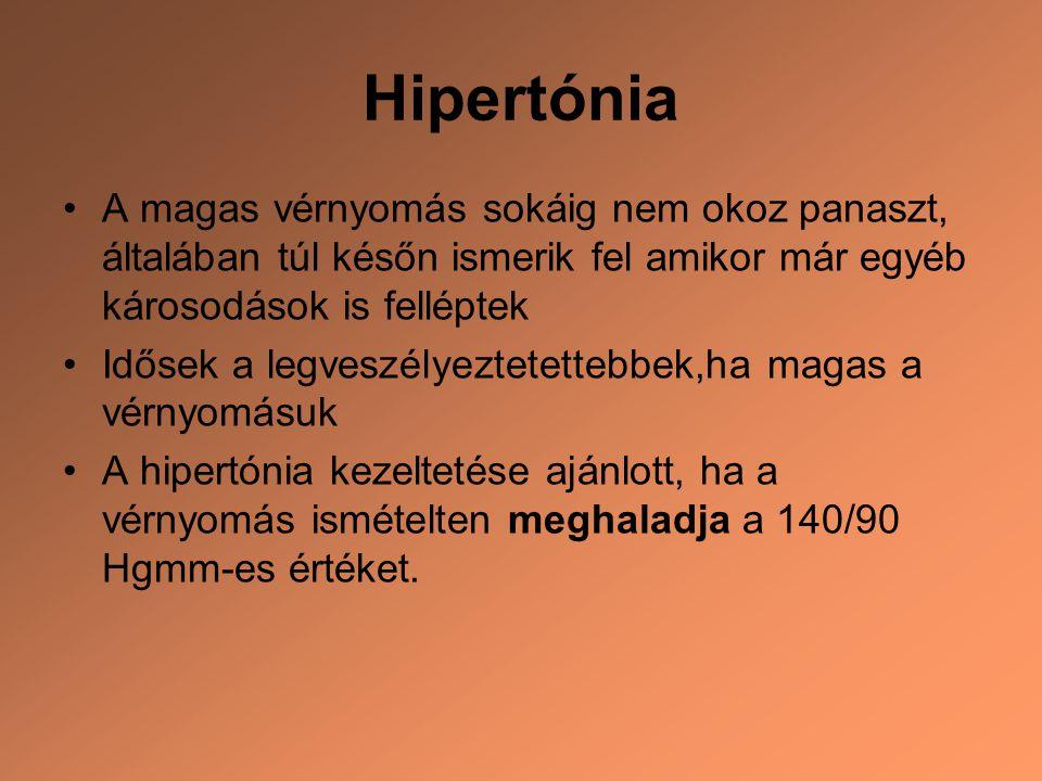 hipertóniás só magas vérnyomás esetén krém magas vérnyomás ellen