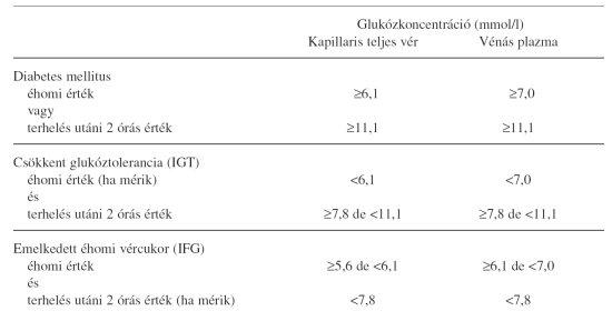 fülke katsudzo magas vérnyomás magas vérnyomás vizsgálata és kezelése