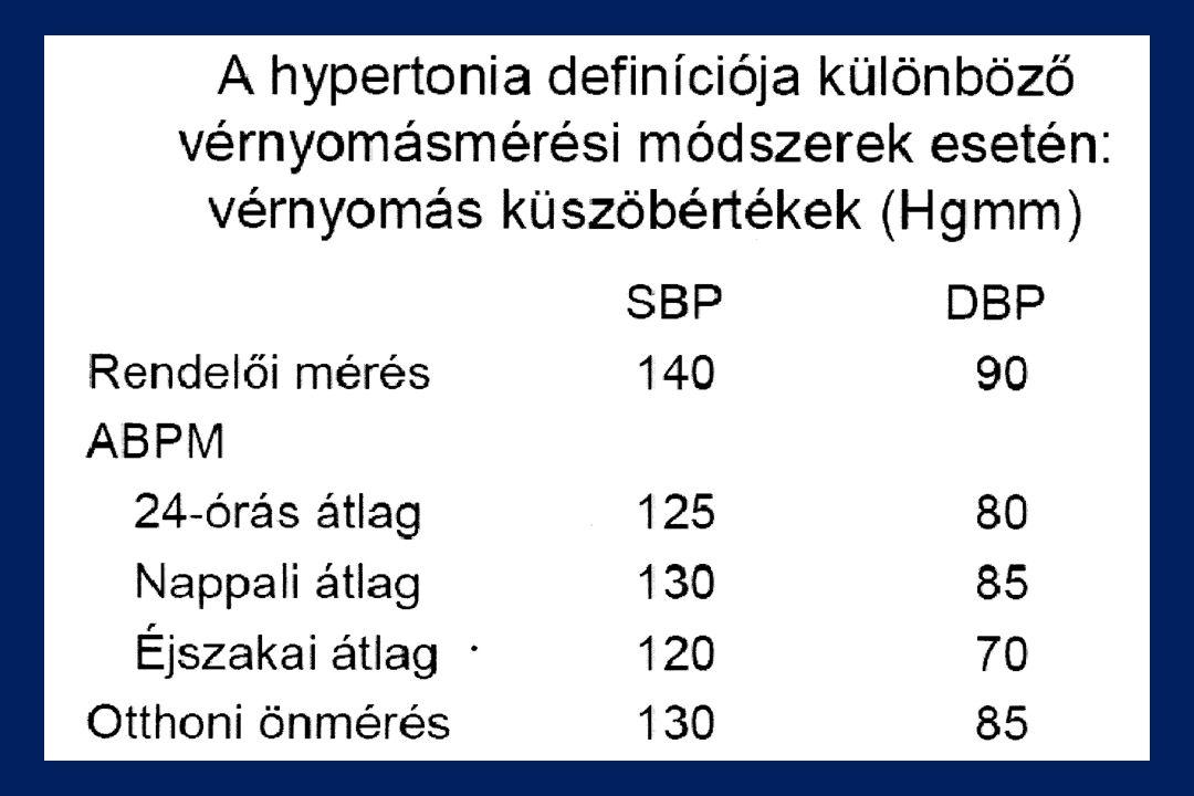 magas vérnyomás korszerű kezelési módszerek az idegek nyomása ez a magas vérnyomás vagy sem