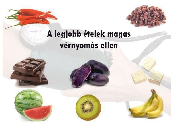ételek és magas vérnyomás